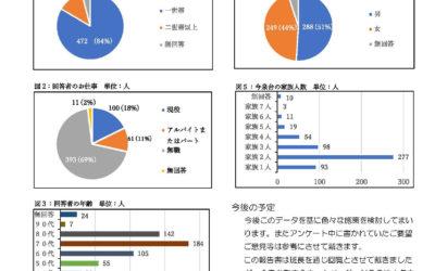 今泉台における住民のIT利用とくらしの安全安心に関するアンケート集計結果報告
